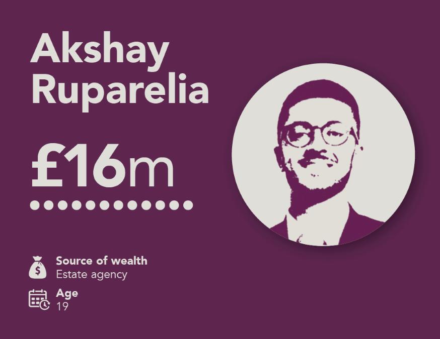 Akshay Ruparelia